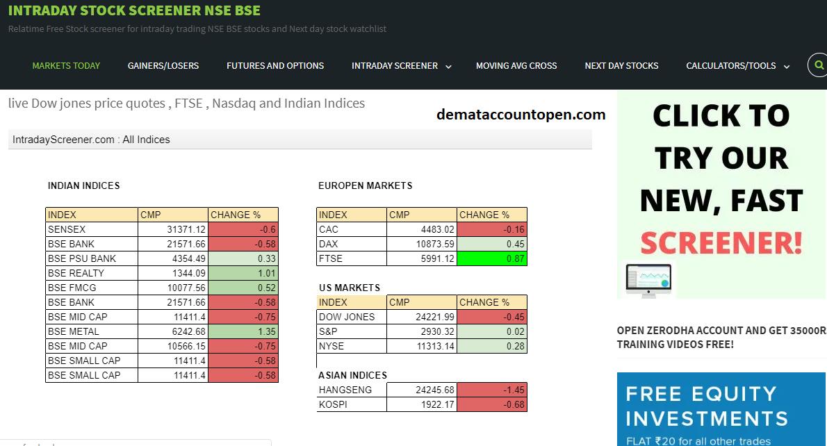 Best Stock Market Websites in India Intradayscreener