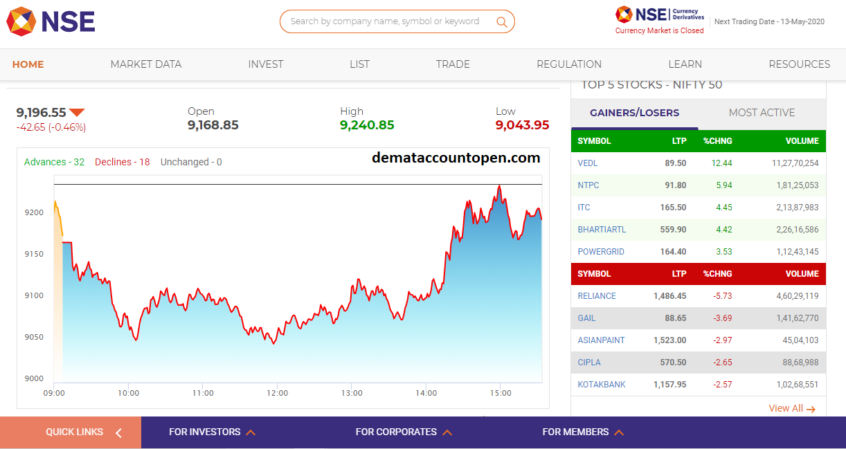 Best Stock Market Websites in India NSE India