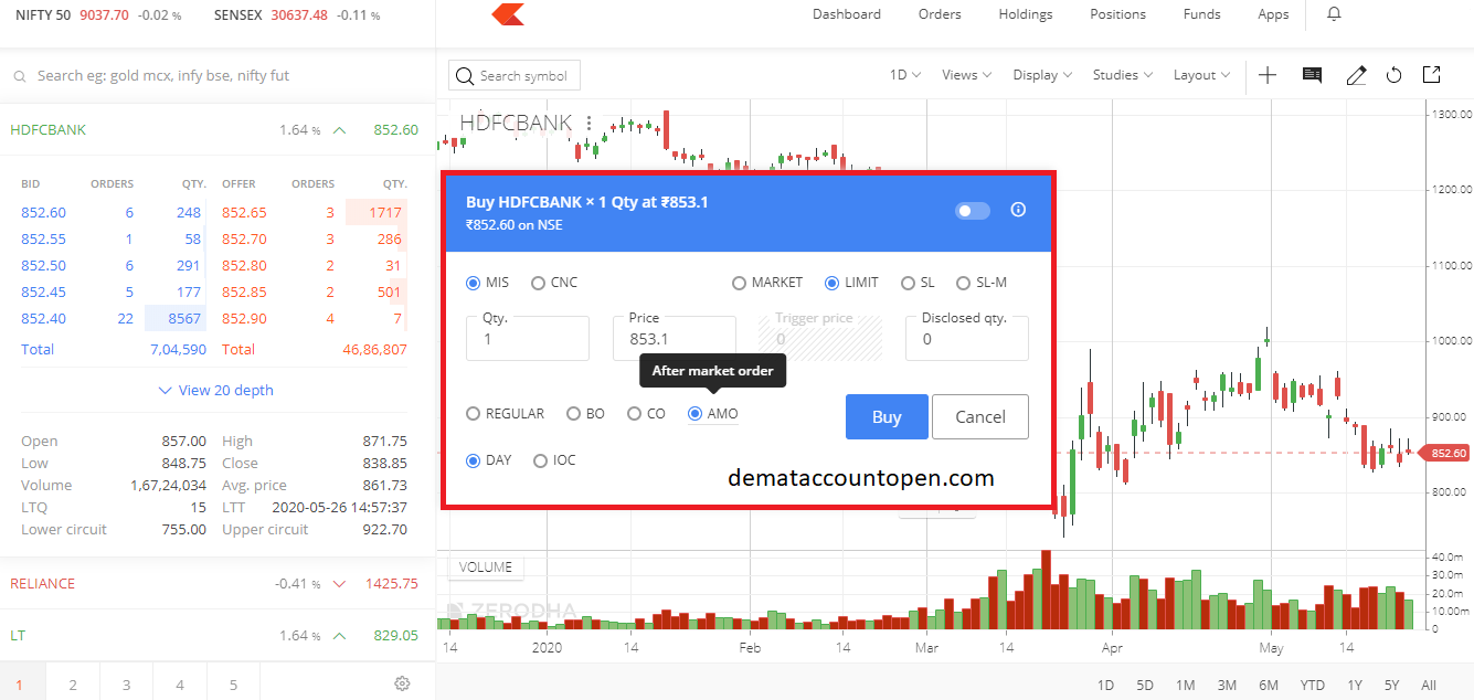 How to Buy & Sell shares in Zerodha - After Market Order