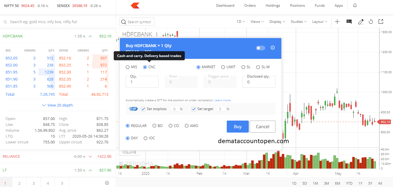 How to Buy & Sell shares in Zerodha - Cash & Carry