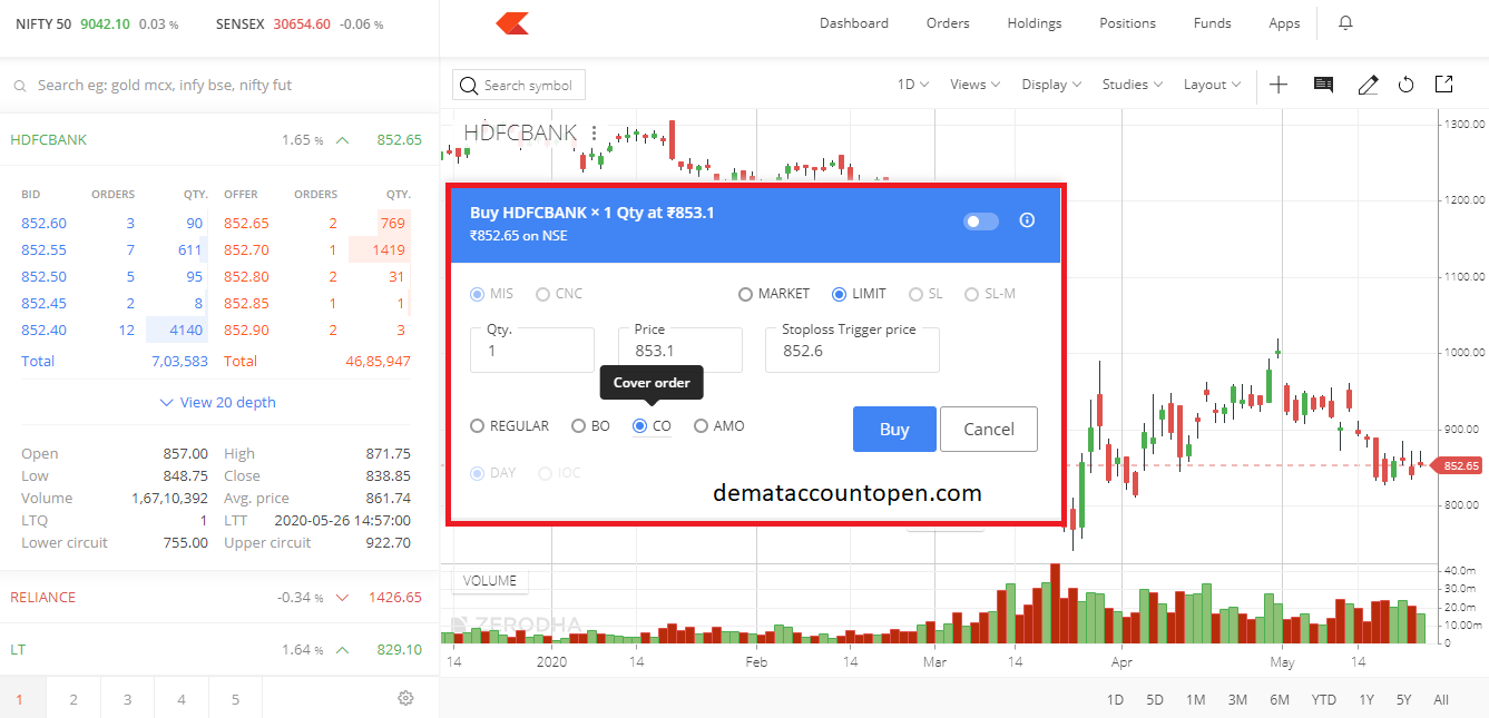 How to Buy & Sell shares in Zerodha - Cover Order