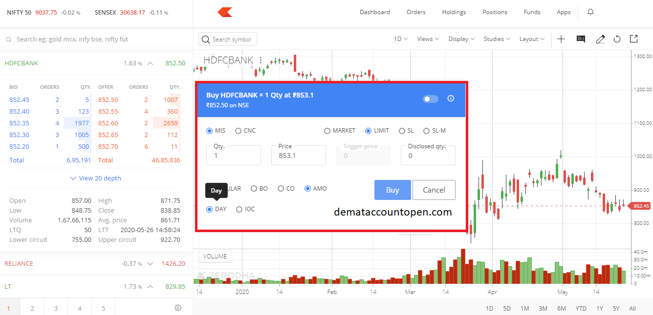 How to Buy & Sell shares in Zerodha - Day Validity