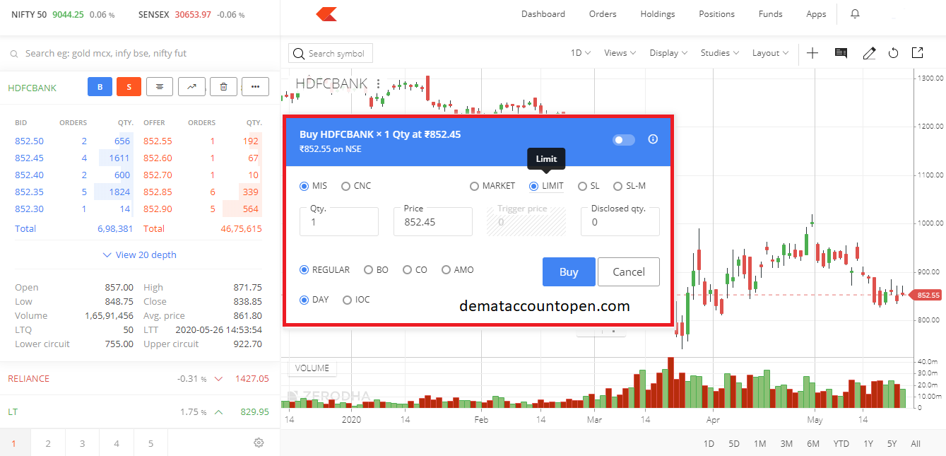 How to Buy & Sell shares in Zerodha - Limit Order