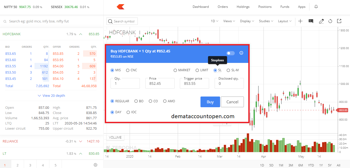 How to Buy & Sell shares in Zerodha - Stop Loss Limit Order