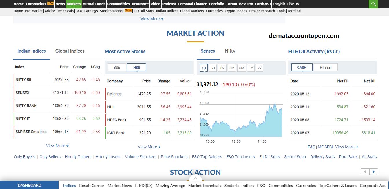 Best Stock Market Websites in India Moneycontrol