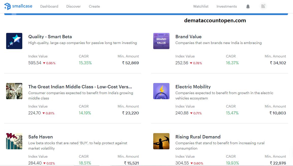 Zerodha Trading Platform - Zerodha Smallcase