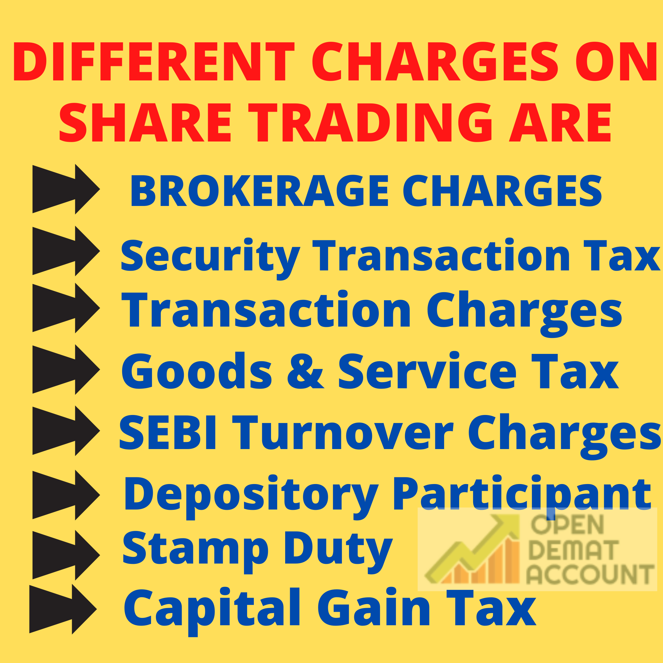 Different charges on share trading