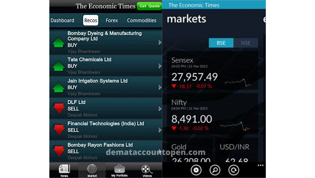 Stock Market App - Economic Times App