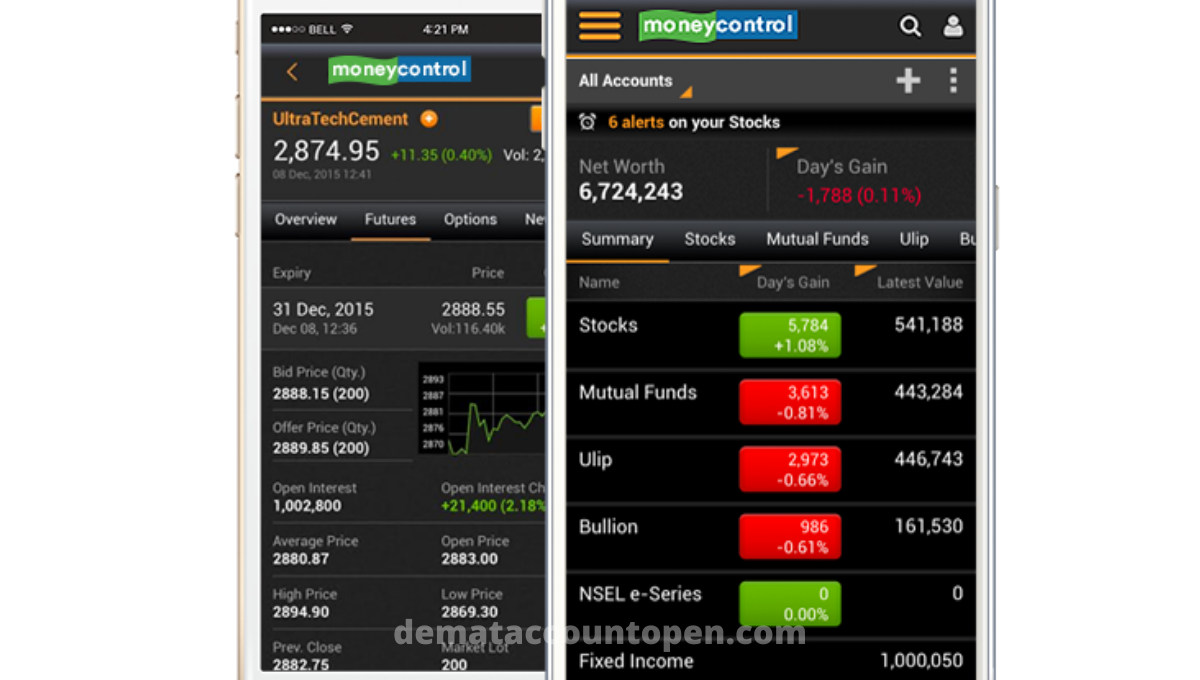 Stock market Apps - Moneycontrol App