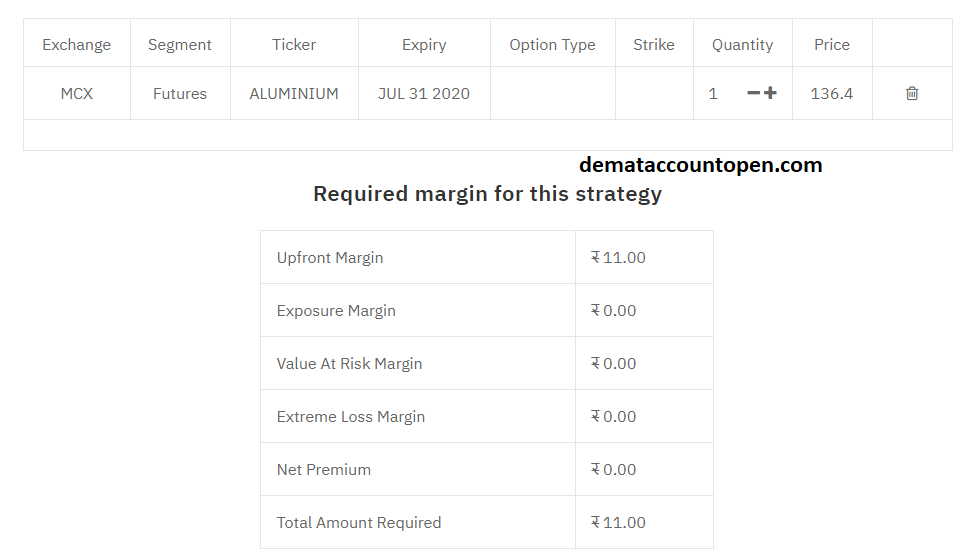 Upstox Margin Calculator